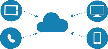 Was ist eine Cloud Telefonanlage?